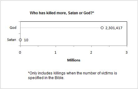 [Image: countable_killings.jpg]
